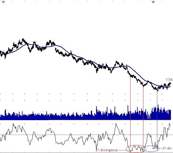 Le grandi divergenze su Bhp Billiton, K+S