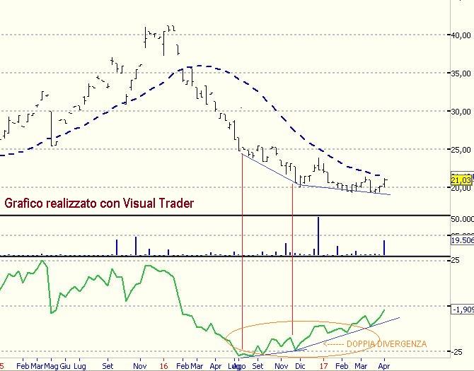ETFS Short Zinc (2)