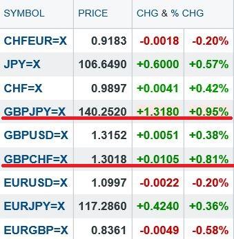 GBP AUD (3)