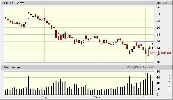 Morgan Stanley (2)