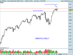 2 E-mini Nasdaq 100 Full0314 Future