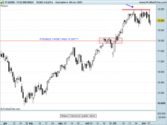 FTSE MIB INDEX1