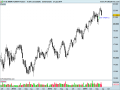 FTSE MIB40 Full0914 Future