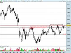 FTSE Mib Full0913 Future