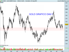 Gold Full0614 Future