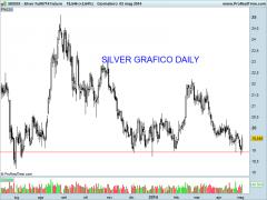 Silver Full0714 Future